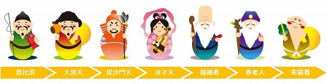 七福神の並び方パターン1