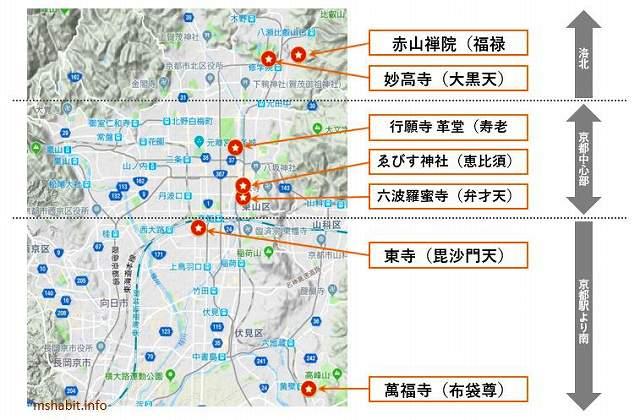 京都「都七福神」地図
